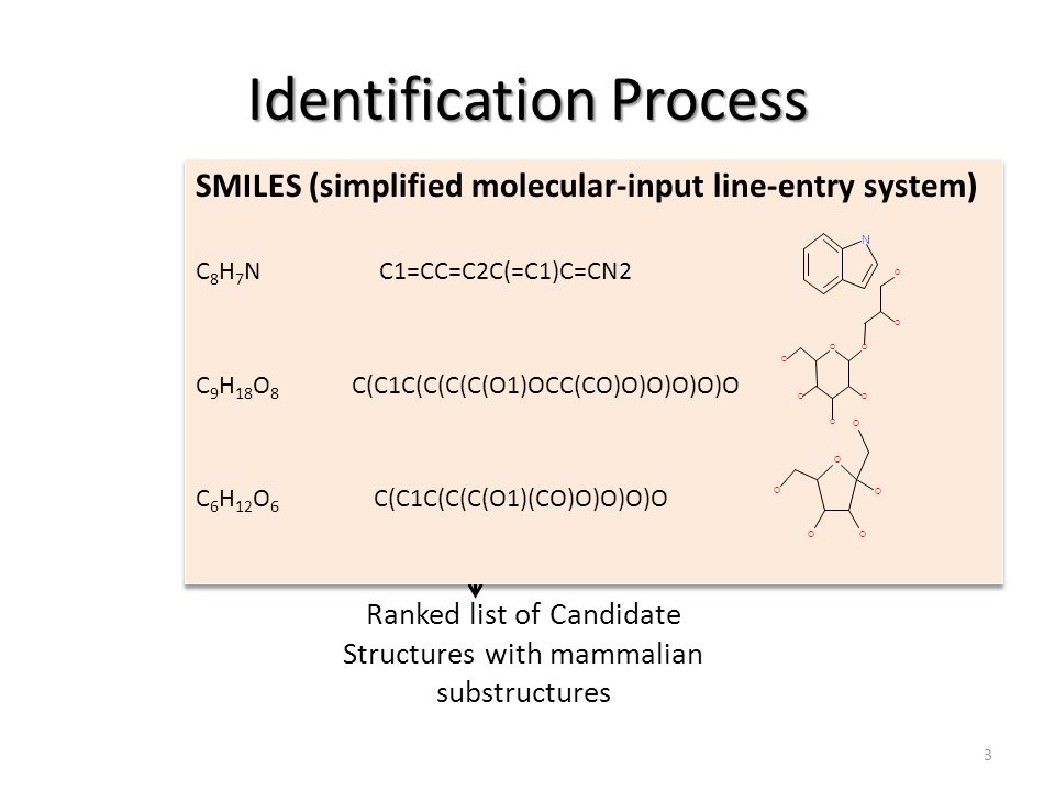 Mammalian Metabolite Identifier List of Candidate Chemical Structures SMILES (simplified molecular-input line-entry system) C 8 H 7 N C1=CC=C2C(=C1)C=