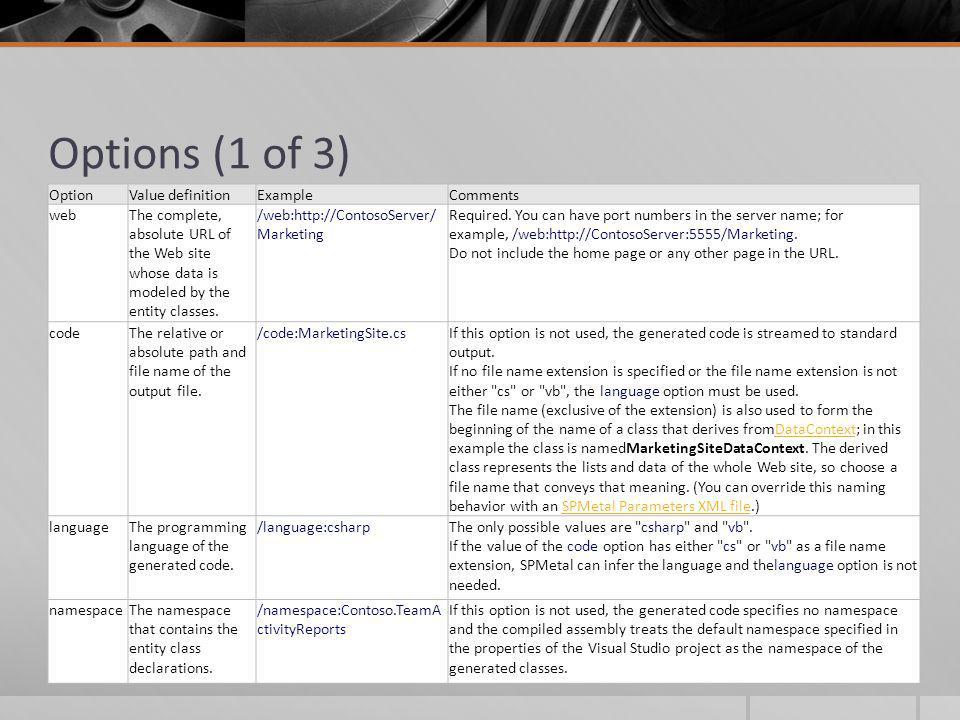 Resources SPMetal (MSDN) http://bit.ly/icXOmfhttp://bit.ly/icXOmf How to: Use SPMetal (MSDN) http://bit.ly/hLPbjohttp://bit.ly/hLPbjo Overriding SPMetal Defaults by Using a Parameters XML File (MSDN) http://bit.ly/M3zSyH http://bit.ly/M3zSyH SPMetal and the Managed Metadata Column http://bit.ly/HteBbphttp://bit.ly/HteBbp Large list performance: SPMetal vs.