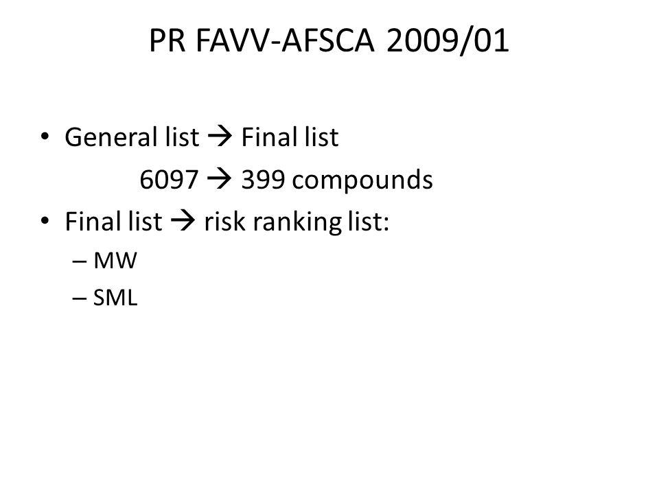 General list Final list 6097 399 compounds Final list risk ranking list: – MW – SML PR FAVV-AFSCA 2009/01