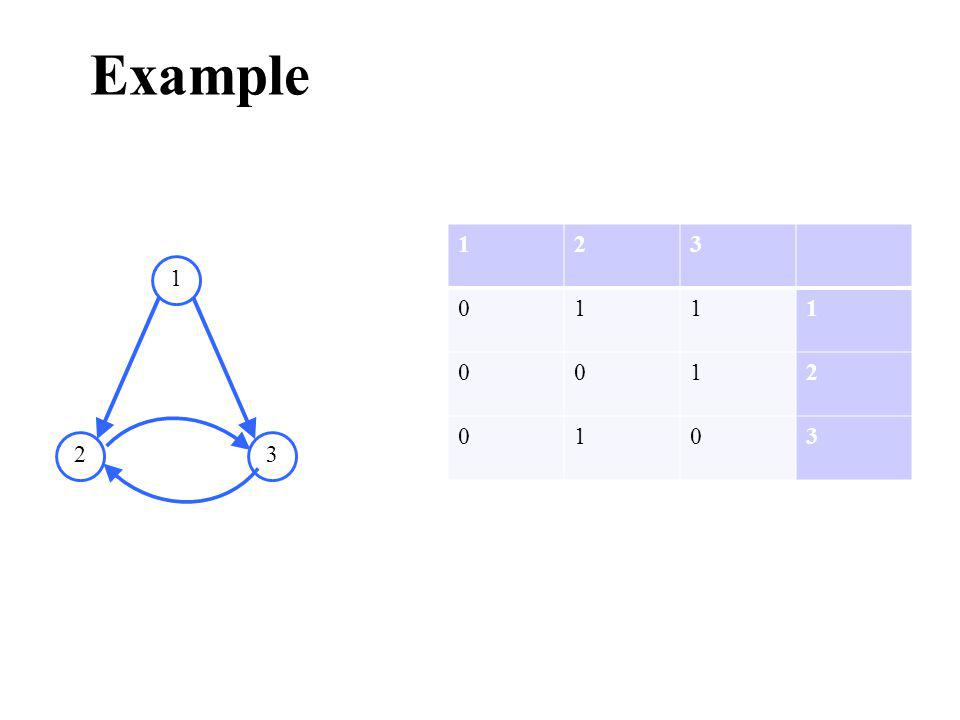 Example 123 0111 0012 0103 1 23