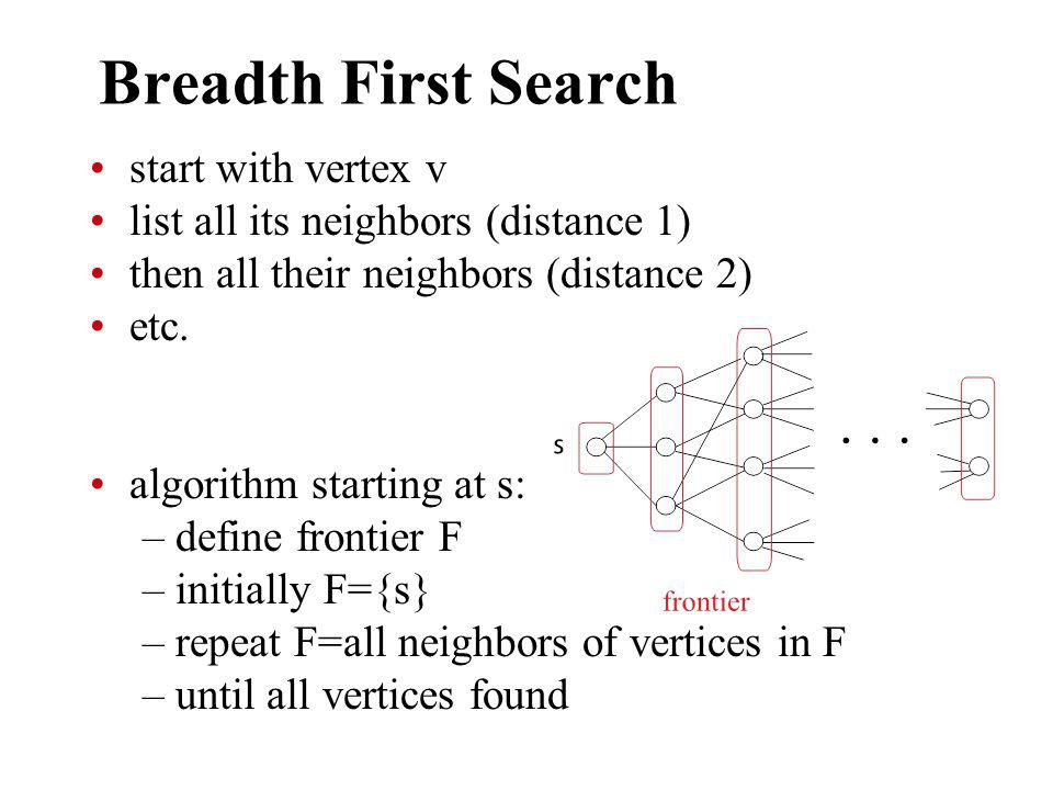 Breadth First Search start with vertex v list all its neighbors (distance 1) then all their neighbors (distance 2) etc.