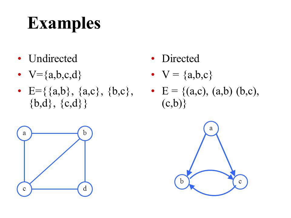 Instances/Applications Web –crawling –ranking Social Network –degrees of separation Computer Networks –routing –connectivity Game states –solving Rubiks cube, chess