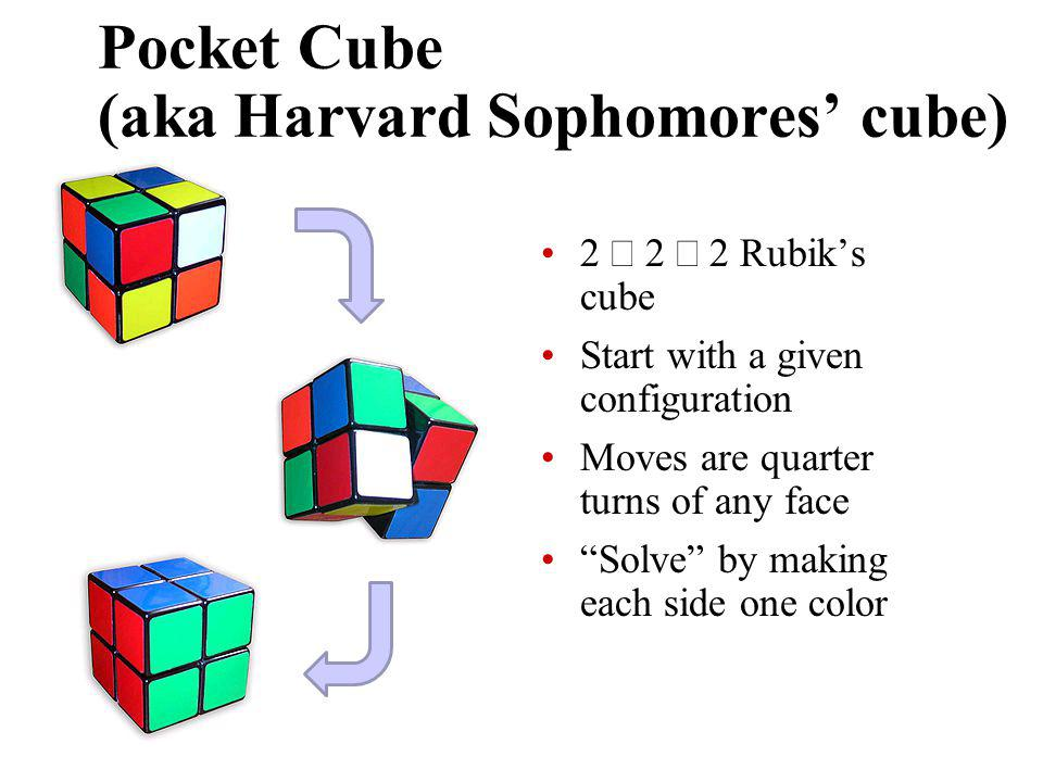 2 2 2 Rubiks cube Start with a given configuration Moves are quarter turns of any face Solve by making each side one color Pocket Cube (aka Harvard Sophomores cube)