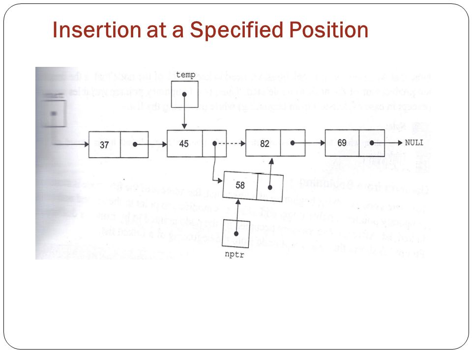 Insertion at a Specified Position
