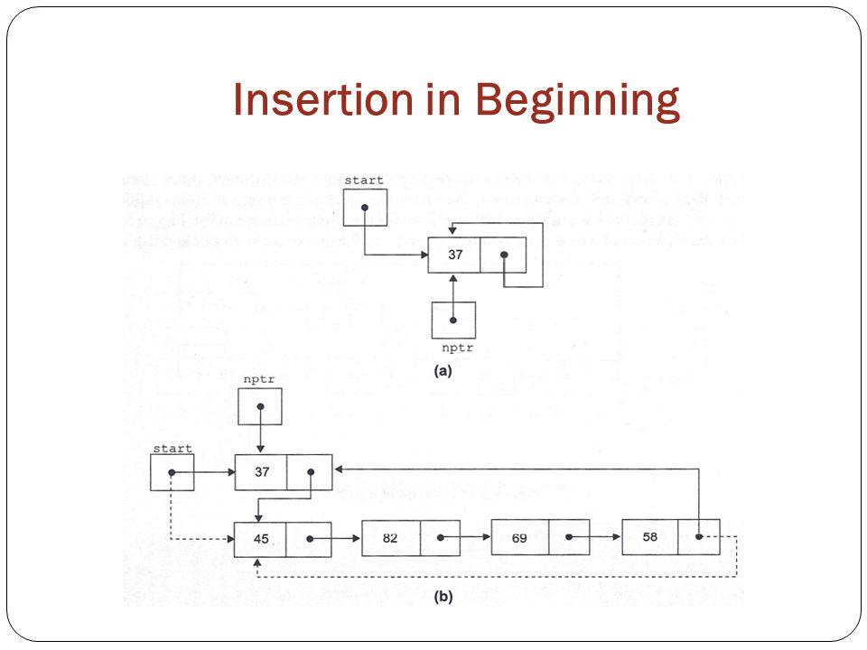 Insertion in Beginning