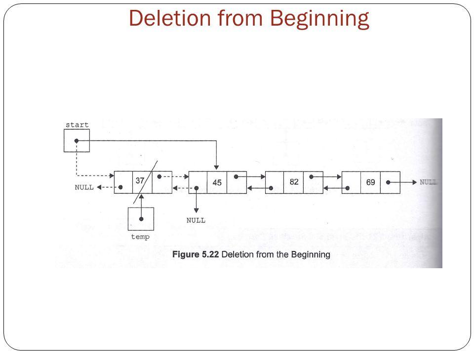 Deletion from Beginning
