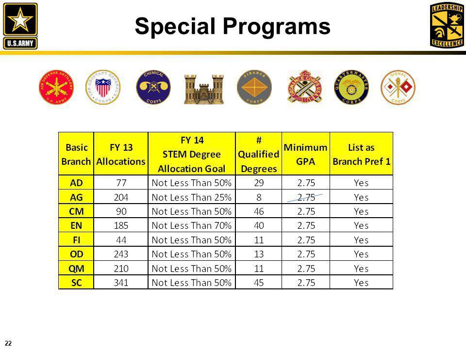 22 Special Programs