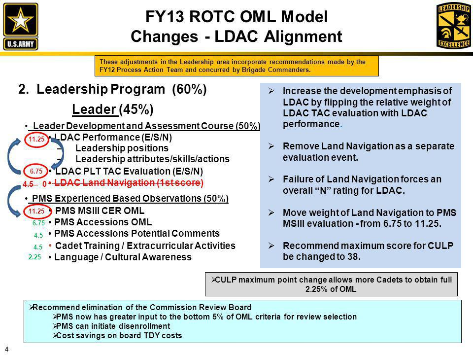 4 FY13 ROTC OML Model Changes - LDAC Alignment Leader Development and Assessment Course (50%) LDAC Performance (E/S/N) – Leadership positions – Leader