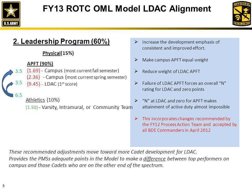 5 FY13 ROTC OML Model LDAC Alignment Increase the development emphasis of consistent and improved effort. Make campus APFT equal weight Reduce weight