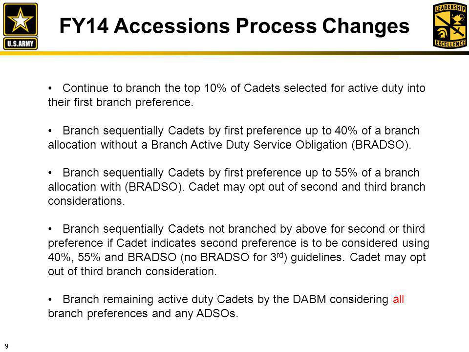 9 FY14 Accessions Process Changes Continue to branch the top 10% of Cadets selected for active duty into their first branch preference. Branch sequent