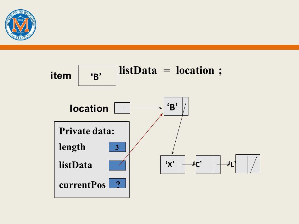listData = location ; Private data: length 3 listData currentPos ? item location B B X C L