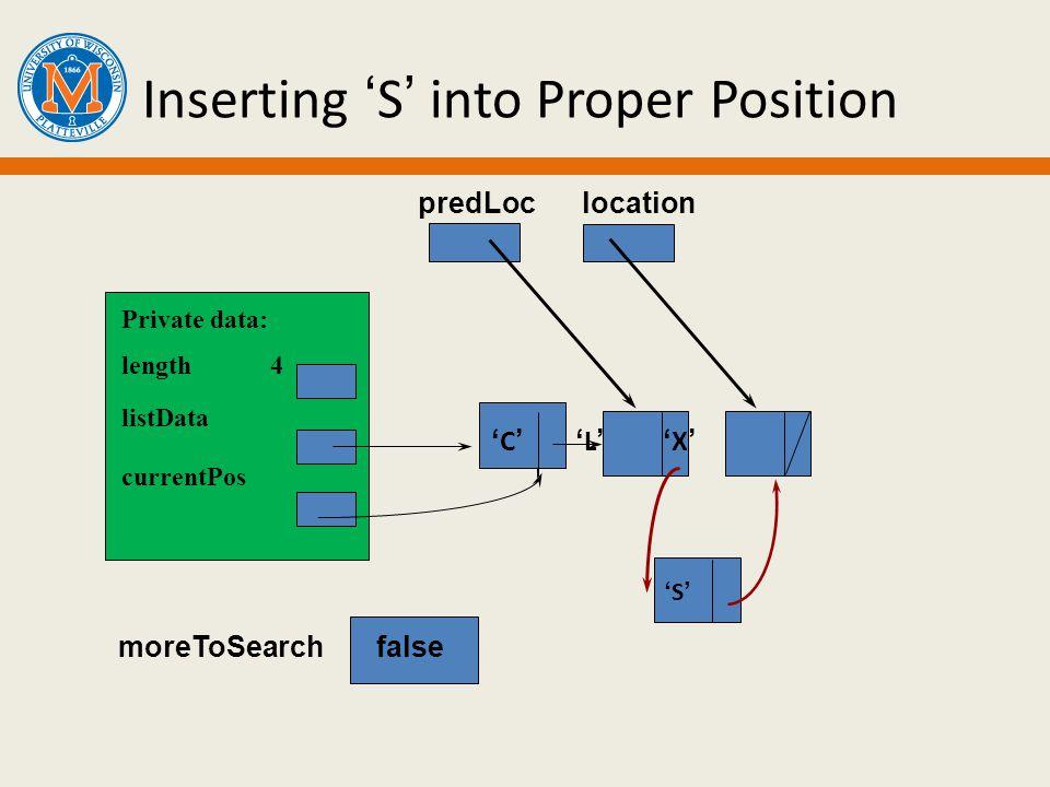 Inserting S into Proper Position C L X Private data: length 4 listData currentPos predLoc location moreToSearch false S