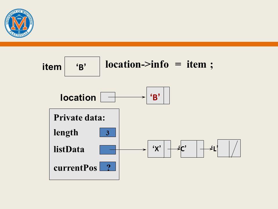location->info = item ; Private data: length 3 listData currentPos ? item location B B X C L