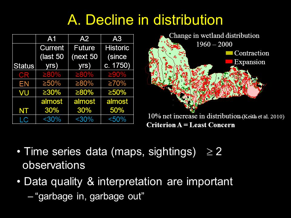 A. Decline in distribution Time series data (maps, sightings) 2 observations Data quality & interpretation are important –garbage in, garbage out Chan