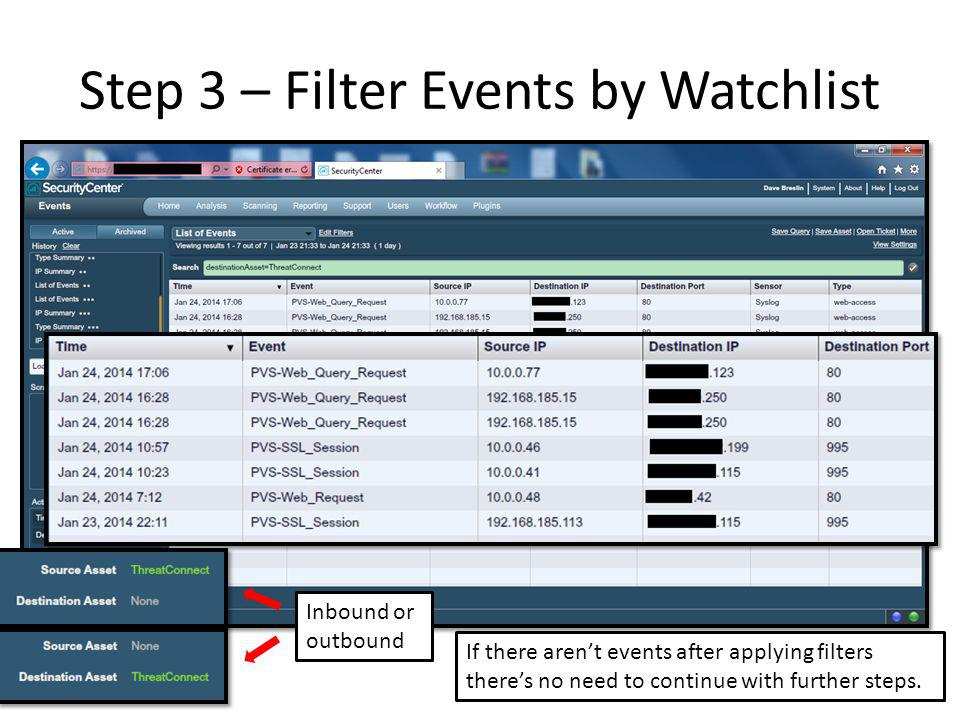 Step 3 – Filter Events by Watchlist Inbound or outbound If there arent events after applying filters theres no need to continue with further steps.