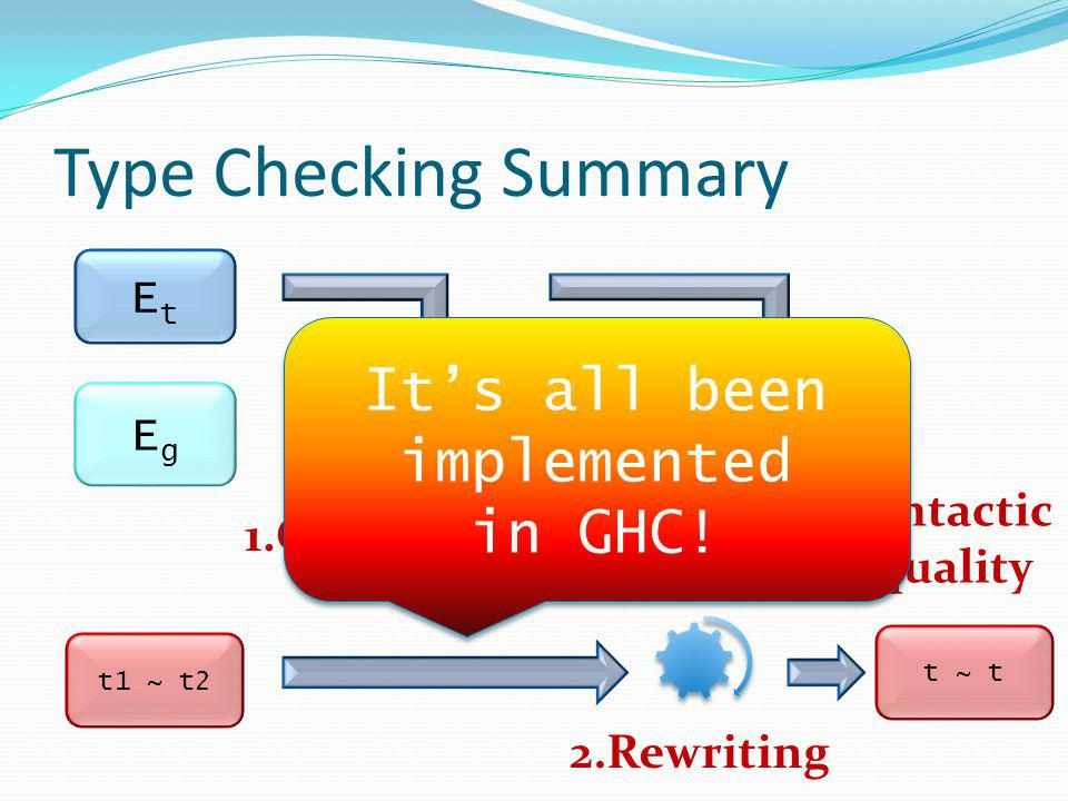 Type Checking Summary EtEt EgEg t1 ~ t2 E g t ~ t 1.Completion 2.Rewriting 3.Syntactic Equality Its all been implemented in GHC.