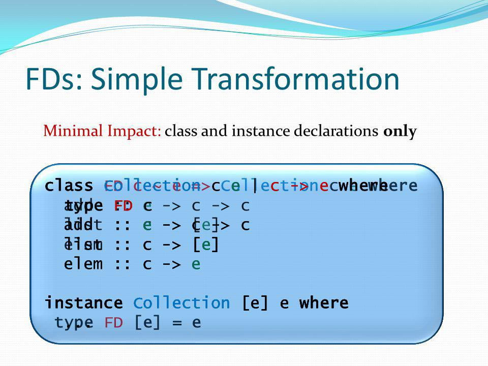 class FD c ~ e => Collection c e where type FD c add :: e -> c -> c list :: c -> [e] elem :: c -> e instance Collection [e] e where...