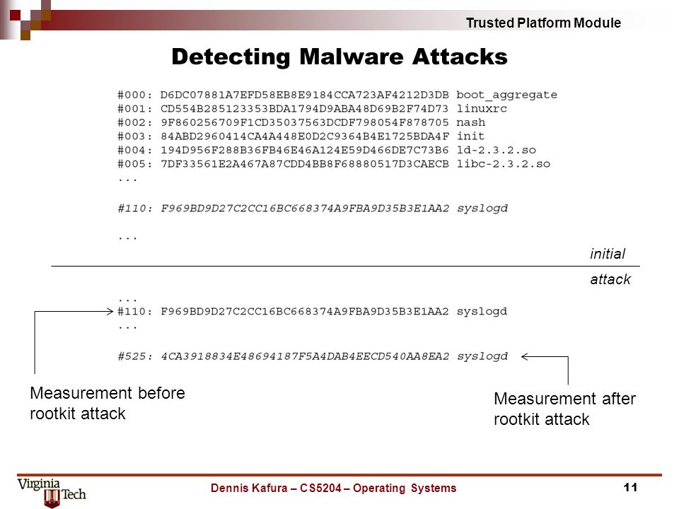 Trusted Platform Module Detecting Malware Attacks Dennis Kafura – CS5204 – Operating Systems11 Measurement after rootkit attack Measurement before roo