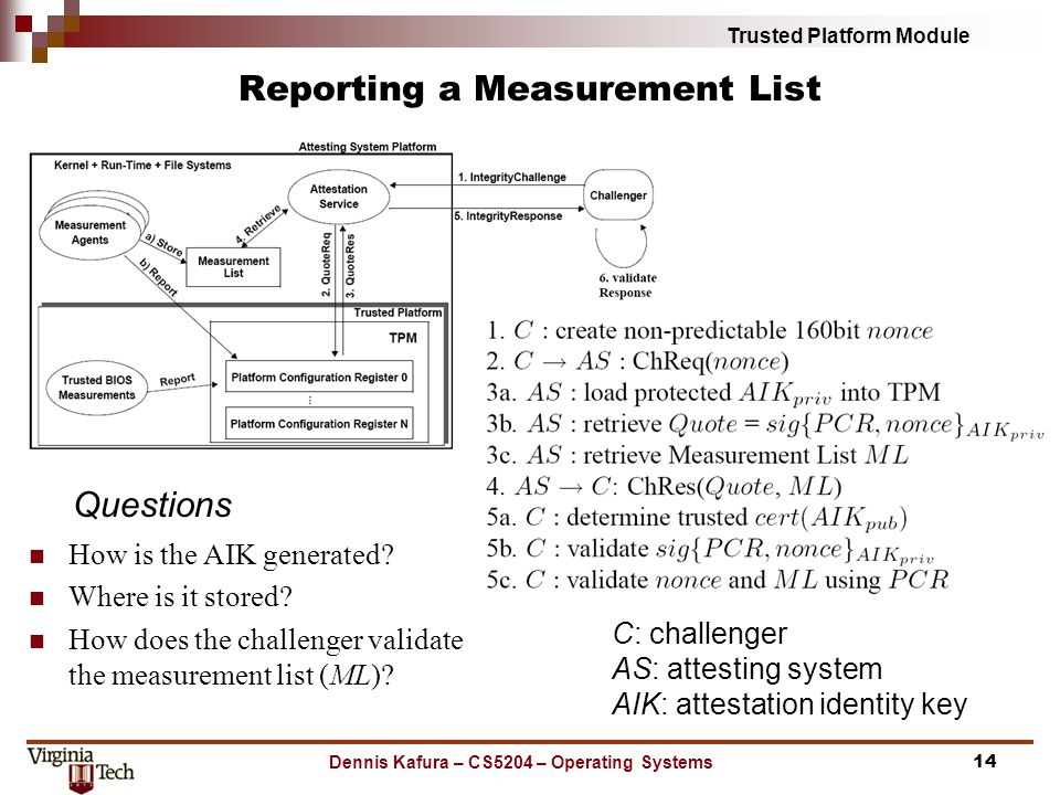 Trusted Platform Module Reporting a Measurement List Dennis Kafura – CS5204 – Operating Systems14 How is the AIK generated? Where is it stored? How do