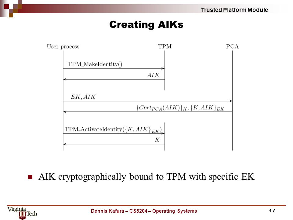 Trusted Platform Module Creating AIKs AIK cryptographically bound to TPM with specific EK Dennis Kafura – CS5204 – Operating Systems17