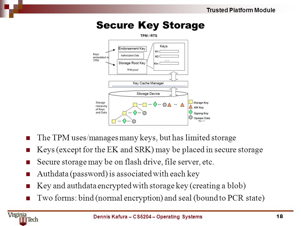 Trusted Platform Module Secure Key Storage The TPM uses/manages many keys, but has limited storage Keys (except for the EK and SRK) may be placed in s