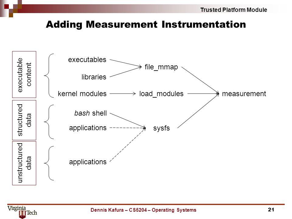 Trusted Platform Module Adding Measurement Instrumentation Dennis Kafura – CS5204 – Operating Systems21 measurement file_mmap executables libraries ke