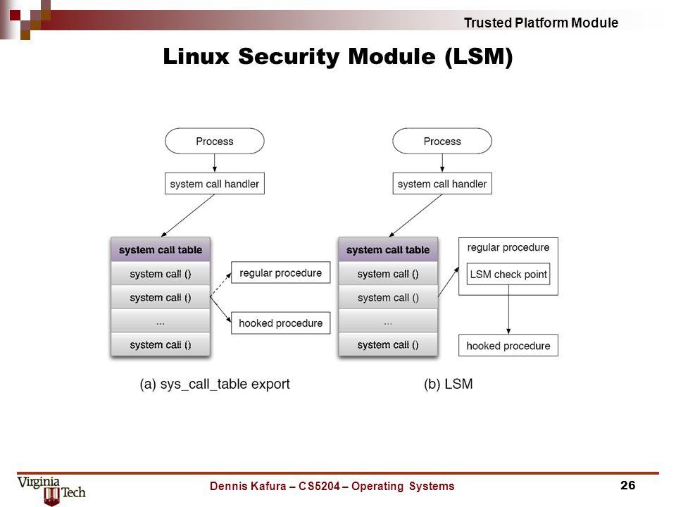 Trusted Platform Module Linux Security Module (LSM) Dennis Kafura – CS5204 – Operating Systems26