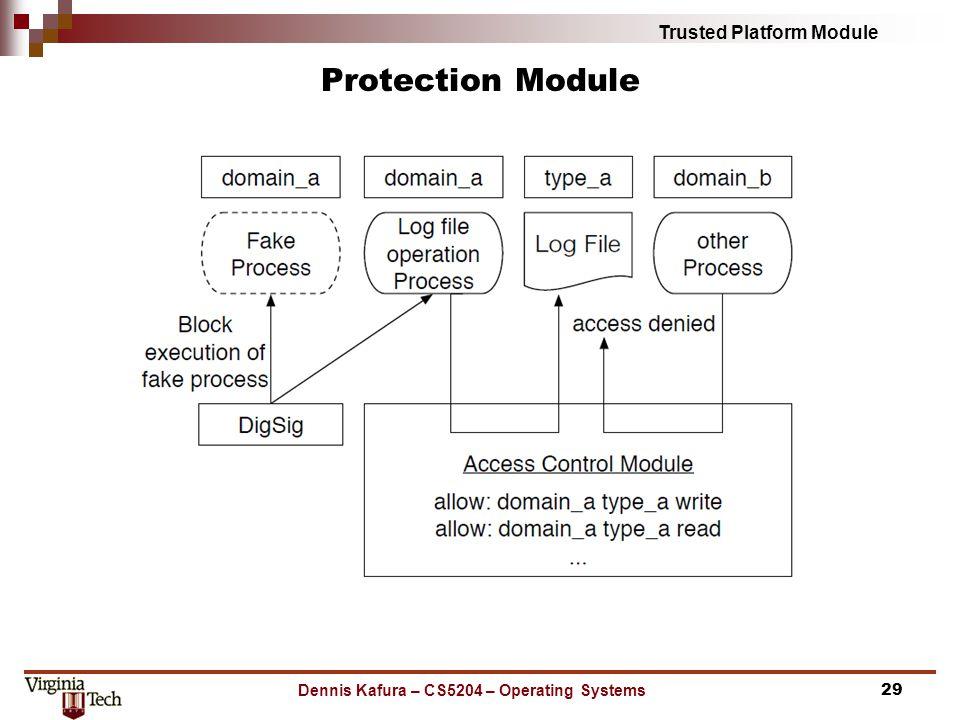 Trusted Platform Module Protection Module Dennis Kafura – CS5204 – Operating Systems29
