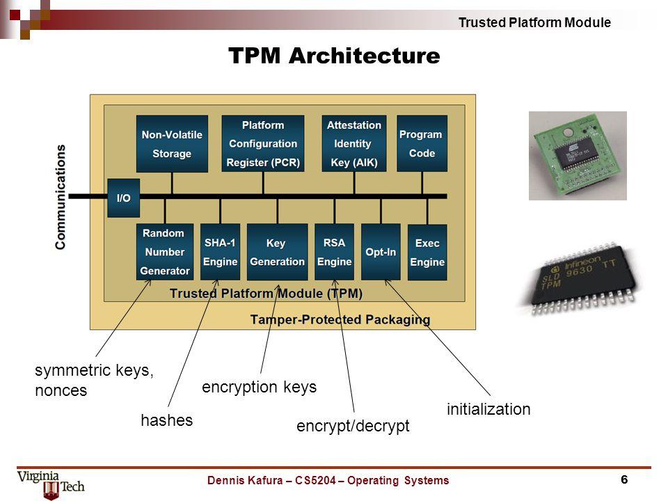 Trusted Platform Module TPM Architecture Dennis Kafura – CS5204 – Operating Systems6 symmetric keys, nonces hashes encryption keys encrypt/decrypt ini