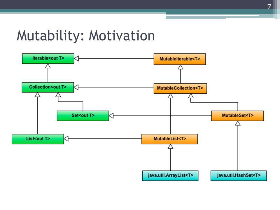 Mutability: Motivation 7