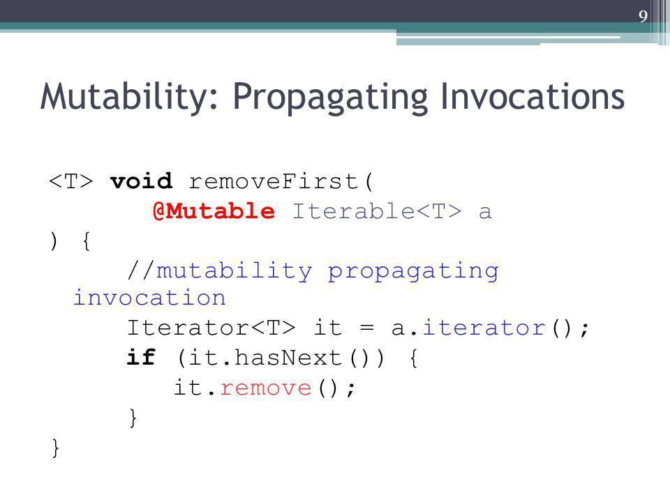 Nullability: Motivation fun sort( a: Collection .):List .
