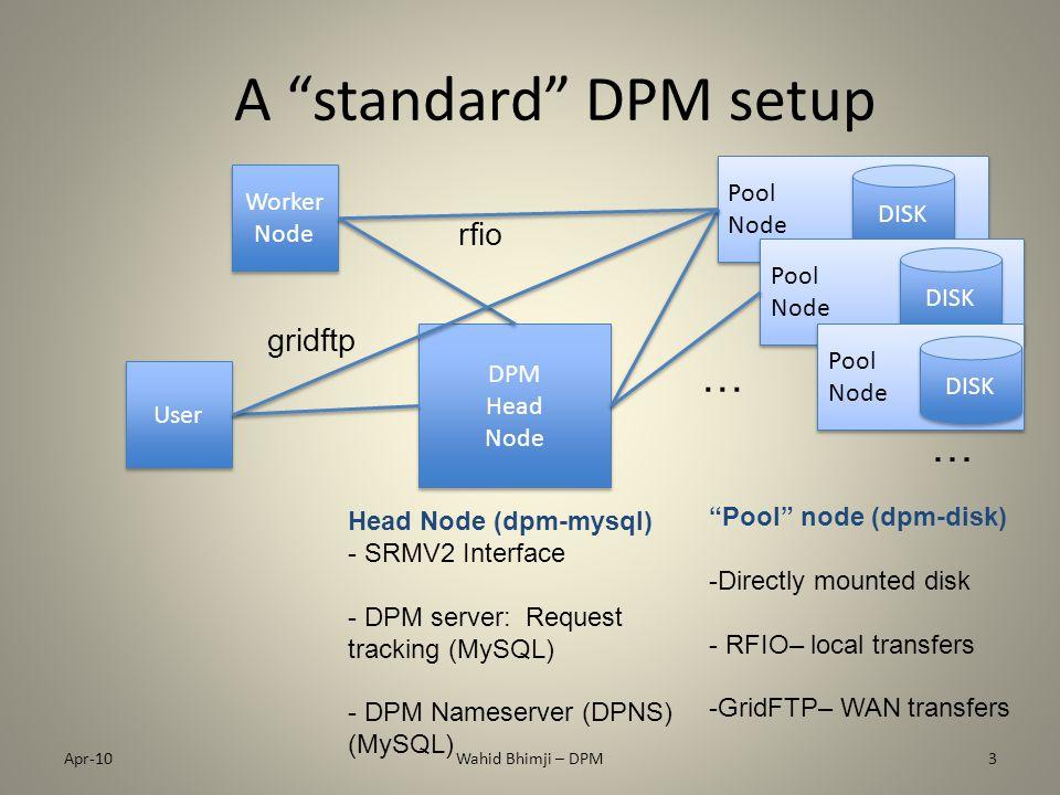 A standard DPM setup Apr-10Wahid Bhimji – DPM3 DPM Head Node DPM Head Node Pool Node Pool Node Head Node (dpm-mysql) - SRMV2 Interface - DPM server: Request tracking (MySQL) - DPM Nameserver (DPNS) (MySQL) User Worker Node Worker Node DISK Pool node (dpm-disk) -Directly mounted disk - RFIO– local transfers -GridFTP– WAN transfers … Pool Node Pool Node DISK Pool Node Pool Node DISK gridftp rfio …