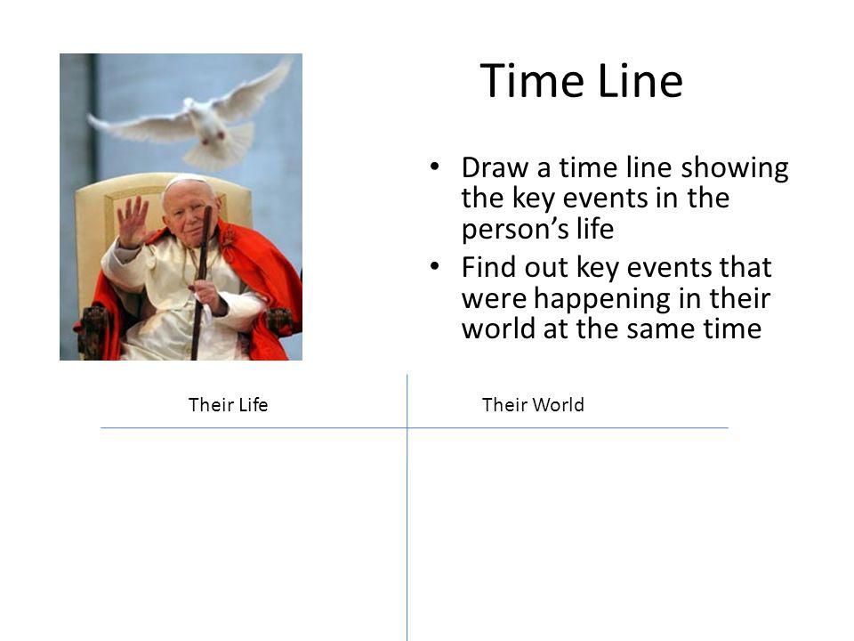 Time Line Draw a time line showing the key events in the persons life Find out key events that were happening in their world at the same time Their LifeTheir World