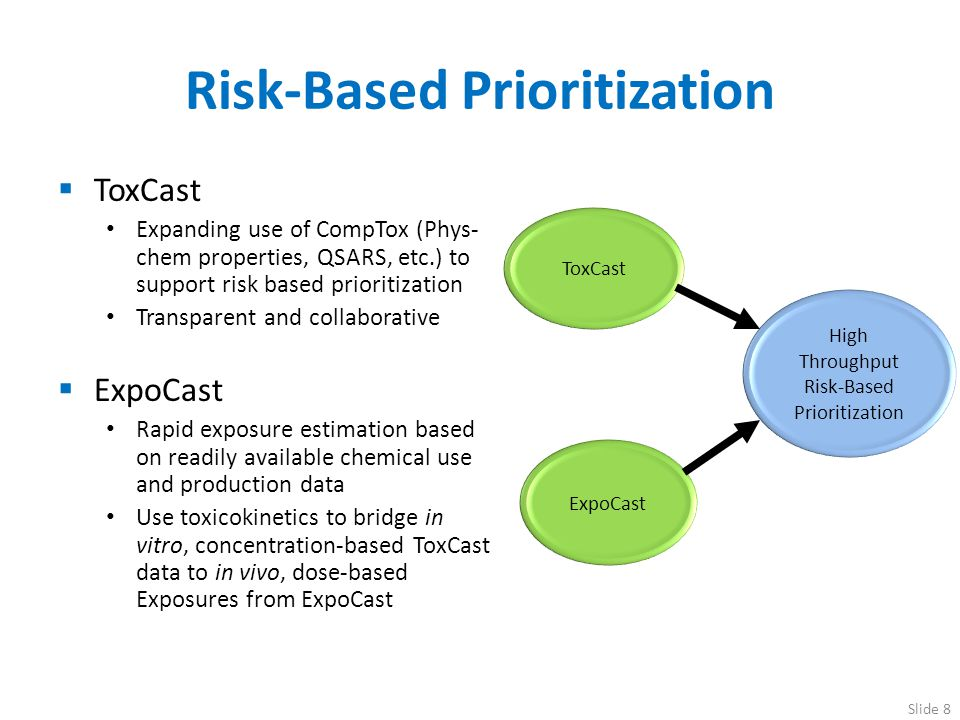 Risk-Based Prioritization ToxCast Expanding use of CompTox (Phys- chem properties, QSARS, etc.) to support risk based prioritization Transparent and c