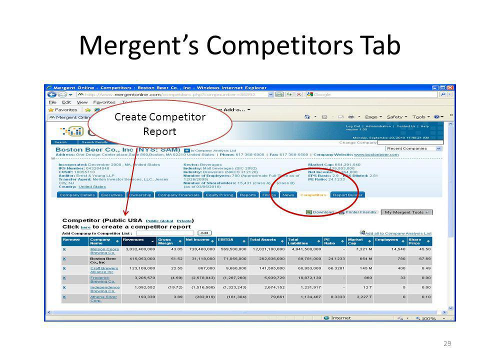 Mergents Competitors Tab 29 Create Competitor Report