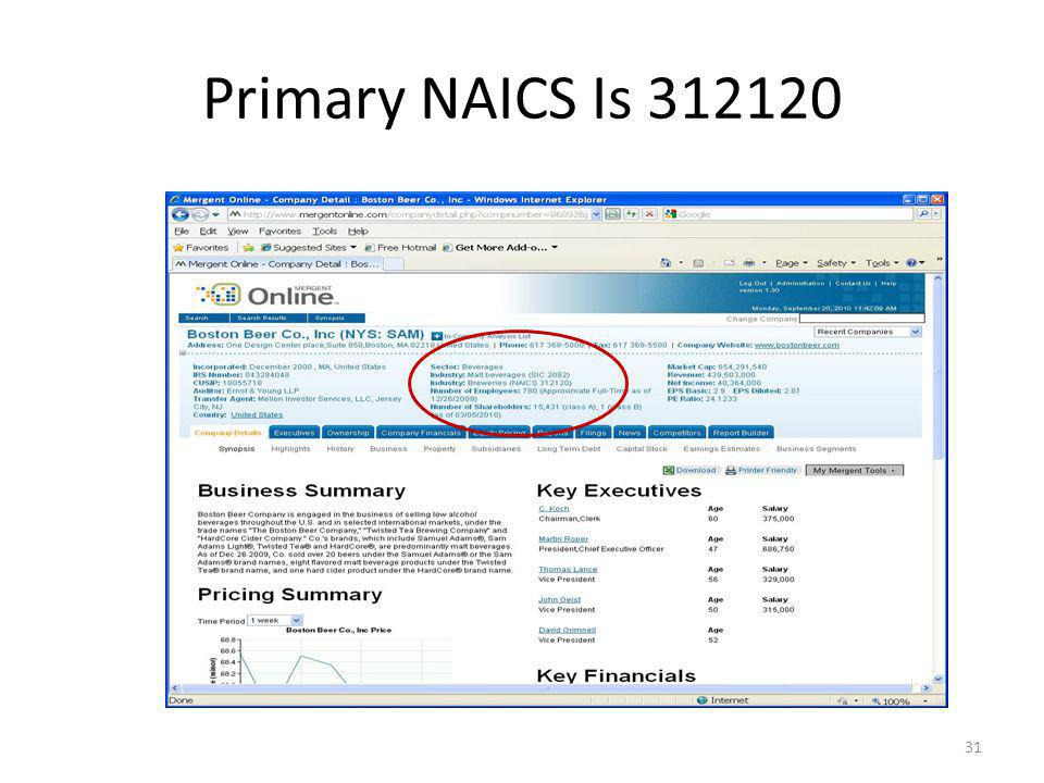 Primary NAICS Is