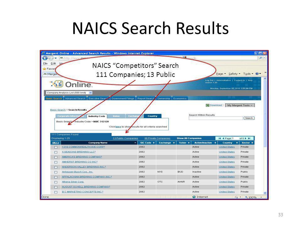 NAICS Search Results 33 NAICS Competitors Search 111 Companies; 13 Public