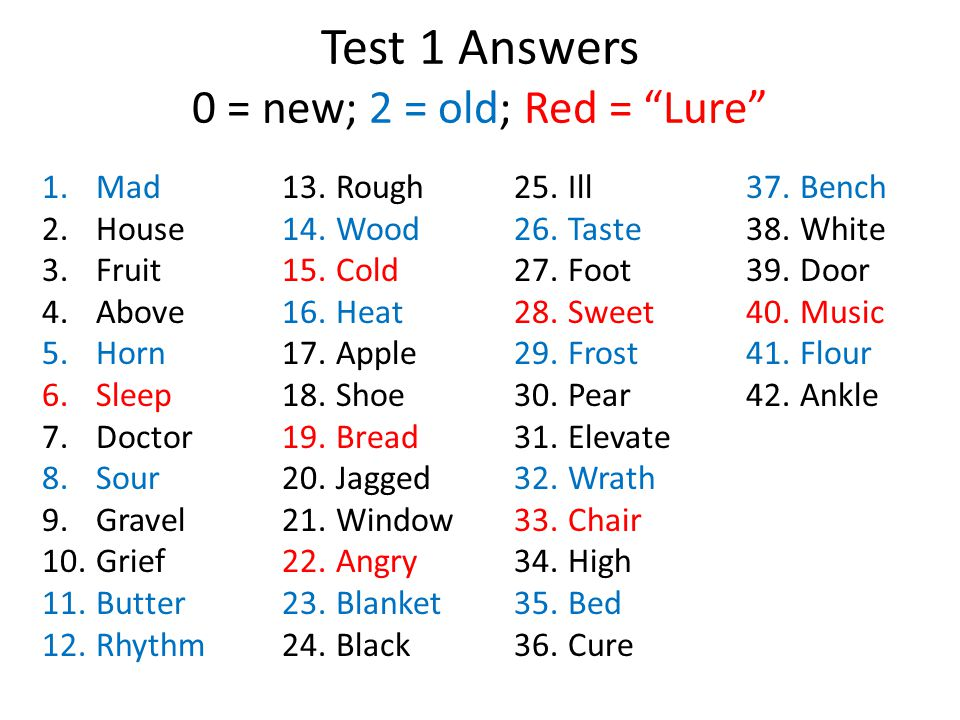 Test 1 Answers 0 = new; 2 = old; Red = Lure 1.Mad 2.House 3.Fruit 4.Above 5.Horn 6.Sleep 7.Doctor 8.Sour 9.Gravel 10.Grief 11.Butter 12.Rhythm 13.Rough 14.Wood 15.Cold 16.Heat 17.Apple 18.Shoe 19.Bread 20.Jagged 21.Window 22.Angry 23.Blanket 24.Black 25.Ill 26.Taste 27.Foot 28.Sweet 29.Frost 30.Pear 31.Elevate 32.Wrath 33.Chair 34.High 35.Bed 36.Cure 37.Bench 38.White 39.Door 40.Music 41.Flour 42.Ankle