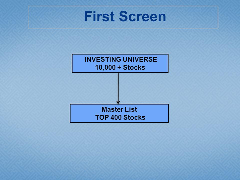 INVESTING UNIVERSE 10,000 + Stocks Master List TOP 400 Stocks First Screen