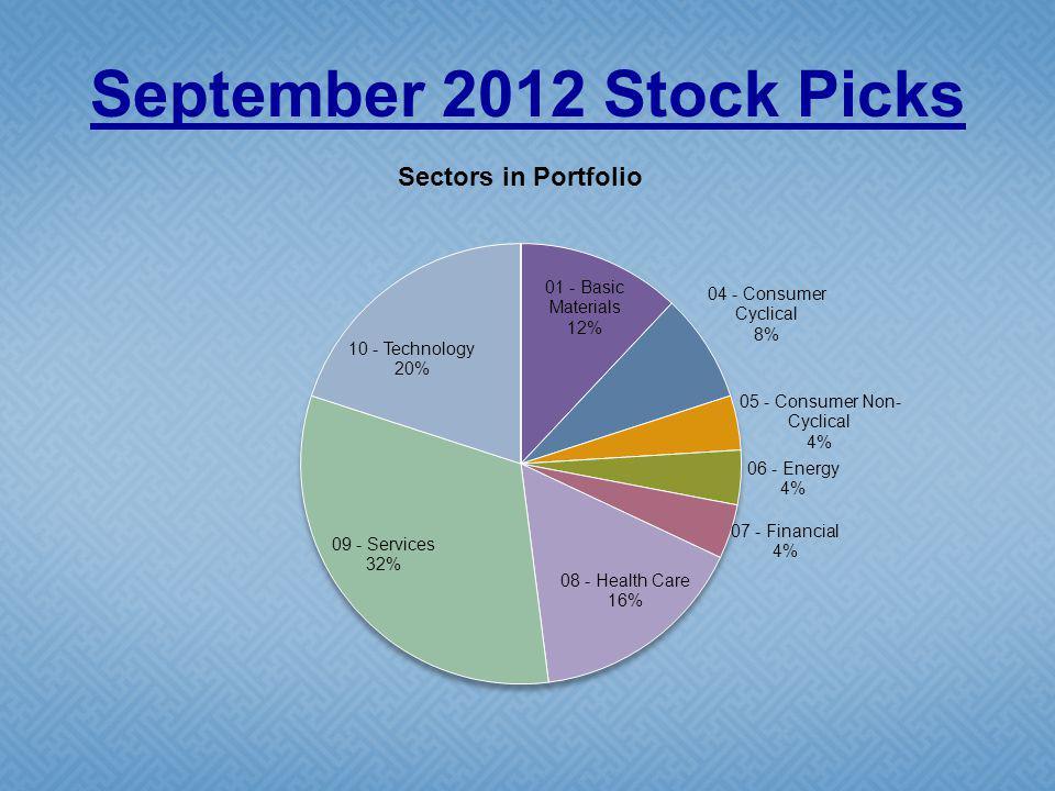 September 2012 Stock Picks
