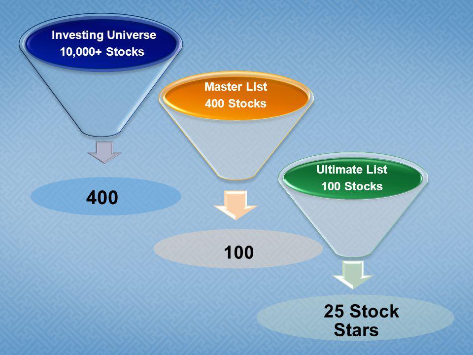 400 Investing Universe 10,000+ Stocks 25 Stock Stars Ultimate List 100 Stocks 100 Master List 400 Stocks