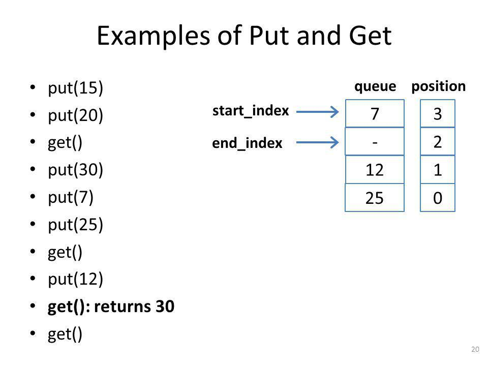 Examples of Put and Get put(15) put(20) get() put(30) put(7) put(25) get() put(12) get(): returns 30 get() 20 25 12 - 7 queueposition 0 1 2 3 start_index end_index