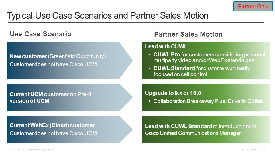 Cisco Confidential © 2010 Cisco and/or its affiliates. All rights reserved. 17 Partner Only Typical Use Case Scenarios and Partner Sales Motion Use Ca