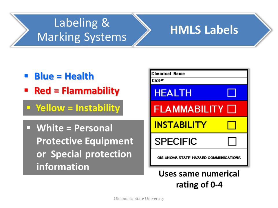 Labeling & Marking Systems HMLS Labels Blue = Health Blue = Health Red = Flammability Red = Flammability Yellow = Instability White = Personal Protective Equipment or Special protection information Uses same numerical rating of 0-4 Oklahoma State University