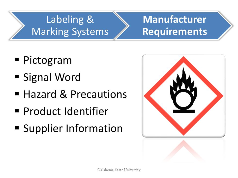Labeling & Marking Systems Manufacturer Requirements Pictogram Signal Word Hazard & Precautions Product Identifier Supplier Information Oklahoma State University