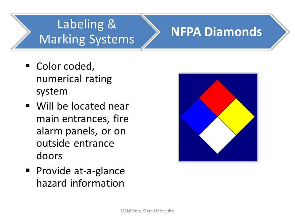 Labeling & Marking Systems NFPA Diamonds Color coded, numerical rating system Will be located near main entrances, fire alarm panels, or on outside entrance doors Provide at-a-glance hazard information Oklahoma State University