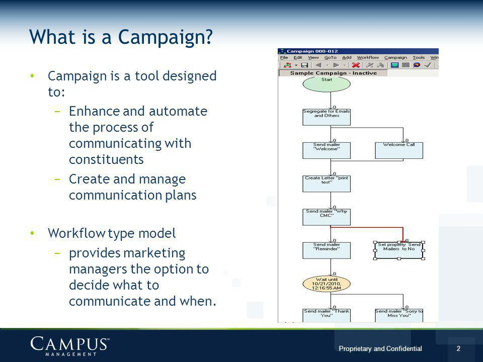 Proprietary and Confidential 2 What is a Campaign.