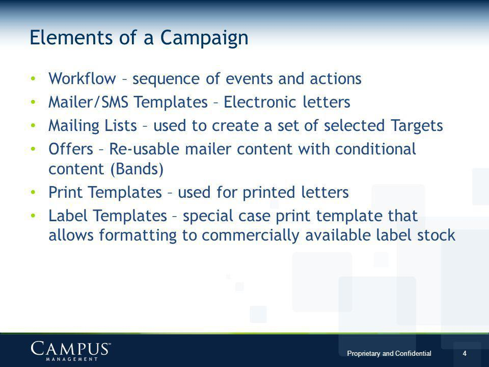 Proprietary and Confidential 4 Workflow – sequence of events and actions Mailer/SMS Templates – Electronic letters Mailing Lists – used to create a set of selected Targets Offers – Re-usable mailer content with conditional content (Bands) Print Templates – used for printed letters Label Templates – special case print template that allows formatting to commercially available label stock Elements of a Campaign
