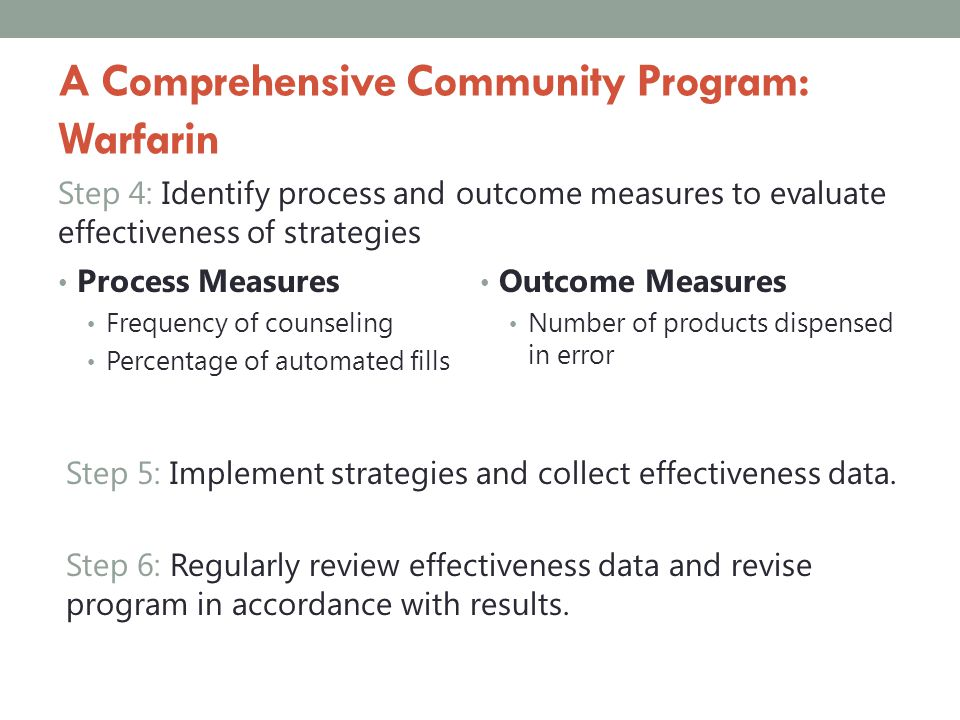 A Comprehensive Community Program: Warfarin Step 4: Identify process and outcome measures to evaluate effectiveness of strategies Process Measures Fre