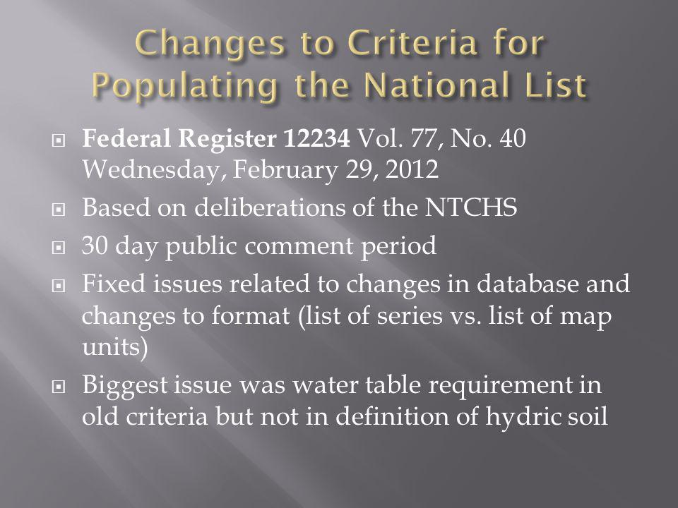 Federal Register 12234 Vol. 77, No. 40 Wednesday, February 29, 2012 Based on deliberations of the NTCHS 30 day public comment period Fixed issues rela